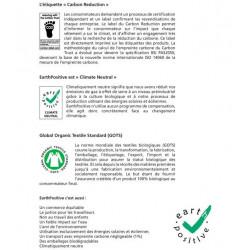 EarthPositive Infos a